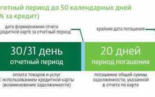 Отчетный период по карте Сбербанка: правильное пользование кредиткой