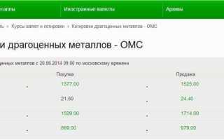 Как открыть ОМС в Сбербанке: сведения о котировке золота