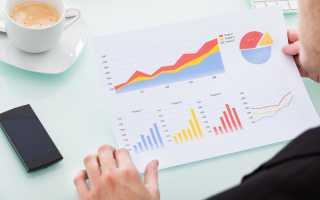 Рейтинг ПИФов: ТОП-10 лучших паевых инвестиционных фондов