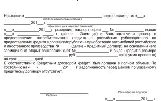 Как закрыть кредитку в Сбербанке: пошаговое описание