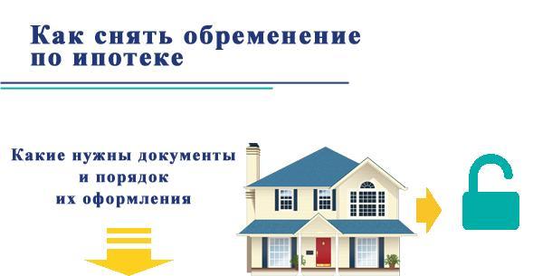 обременение по ипотеке