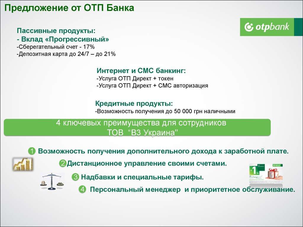 Предложения от ОТП банка
