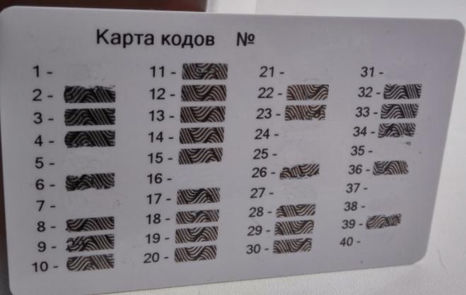 Карта кодов Беларусбанка на обороте