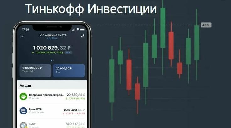 Тинькофф инвестиции 2